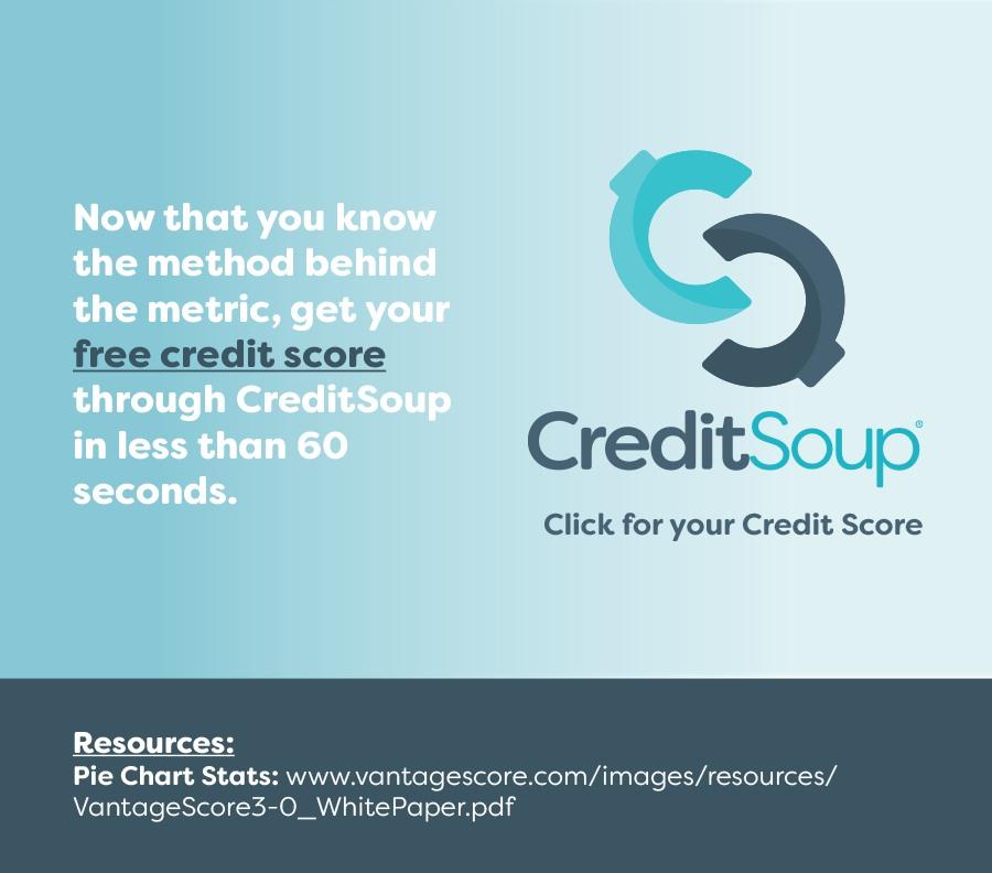 Making Sense of Your Credit Score